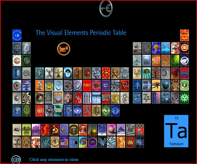 Visual Elements : Glass petal smoke nosing in the future a periodic table