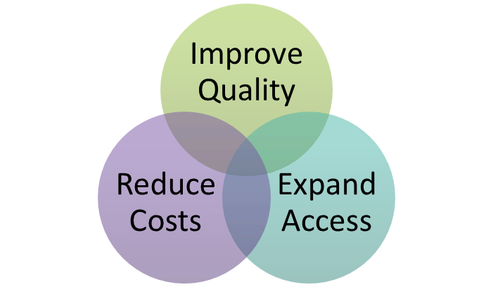 the access cost and quality of healthcare in the united states Start studying chapter 12: cost, access & quality learn  -us uses more decentralized plan process with states being responsible for health of citizens in the.