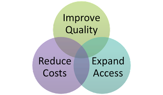 Cost, Quality, and Access: The Three Ingredients for a ...