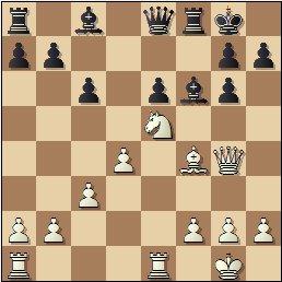 Partida de ajedrez Velat vs. Galindo, posición después de 15…De8