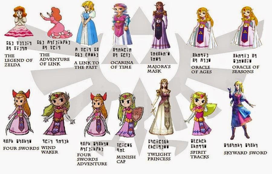 La famille cr ative d guisement princesse zelda - La princesse zelda ...