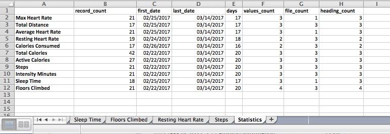 Image Result For Excel Worksheet Add