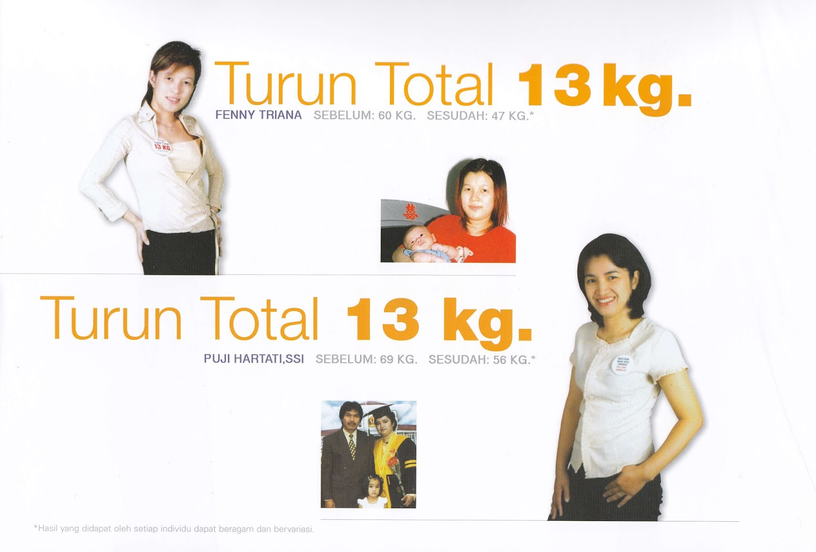 Kalori dan Berat Badan