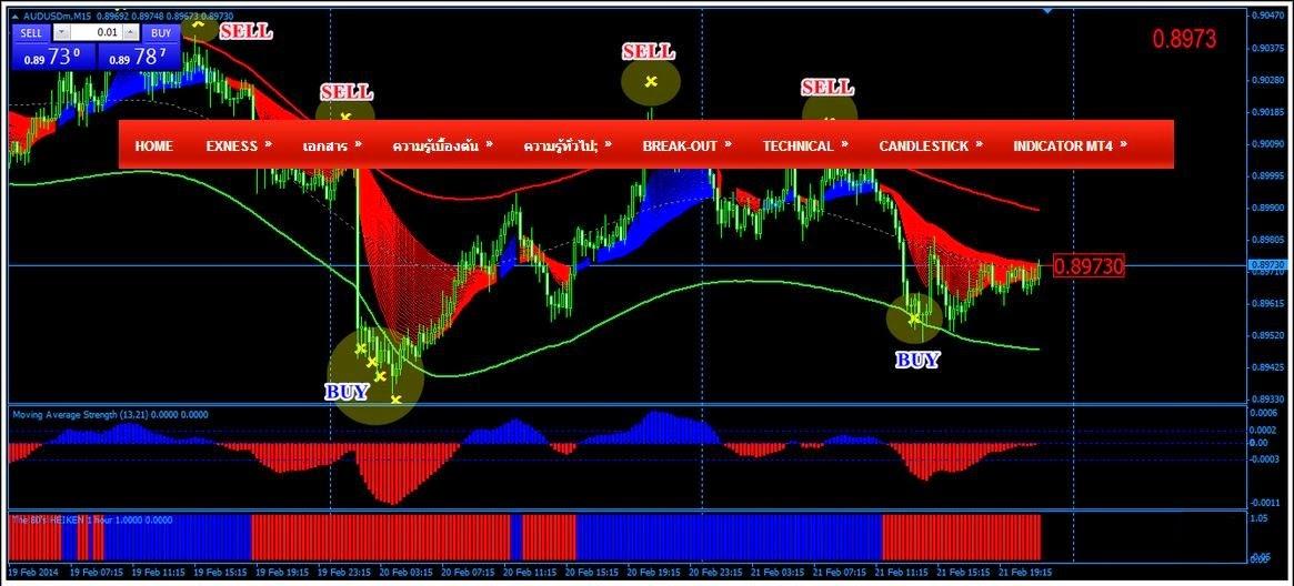 Forex broker pantip