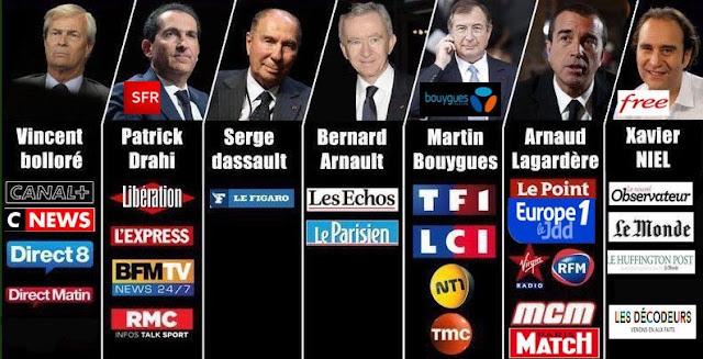 Politique Pinocchio : la propagande politique scandaleuse des mass média et du gouvernement, fake news, mensonges d'état…