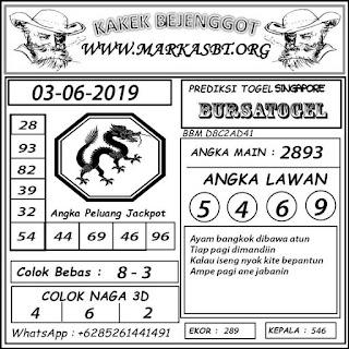 Syair Sgp Batarakala
