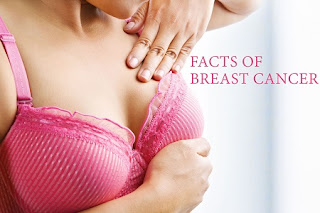 Early Breast Cancer Symptoms You Should Never Ignore
