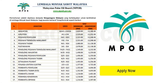 Jawatan Kosong Di Lembaga Minyak Sawit Malaysia Mpob 66 Kekosongan Pelbagai Gred Bidang Jobcari Com Jawatan Kosong Terkini