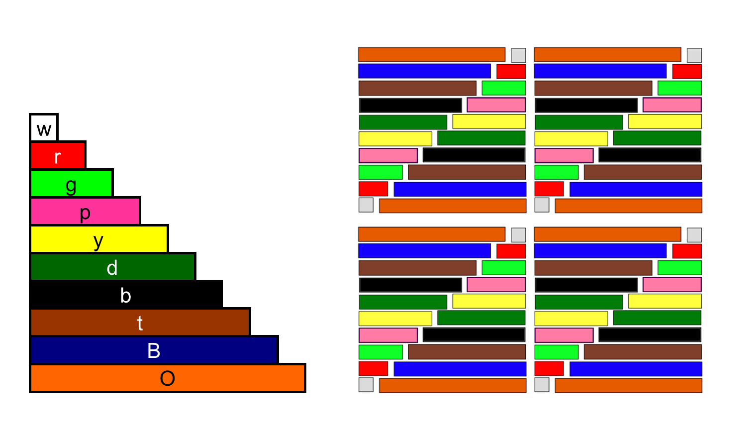 Median Don Steward Mathematics Teaching Harder Cuisenaire