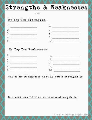 personal strengths and weaknesses term paper