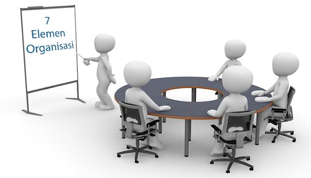 7 Elemen Organisasi Menurut Prof Kadarsah Suryadi