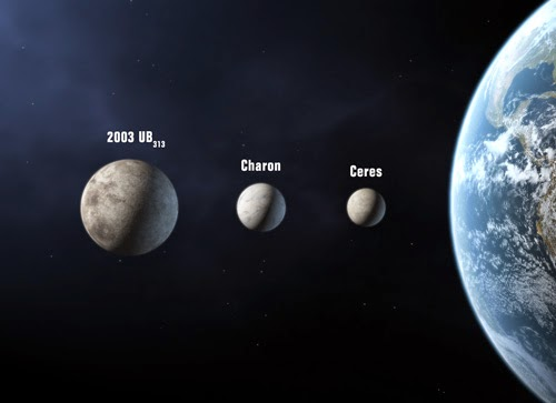 ASTRO-BLOG: 小行星