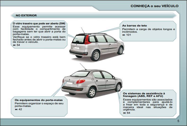 manuais de carros e cat logos de pe as rh manualdomeucarro blogspot com peugeot 207 manual haynes peugeot 207 manual haynes