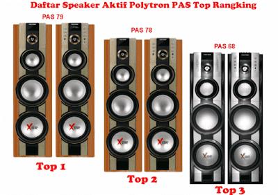 Speaker Aktif Terbaik untuk Musik Karaoke
