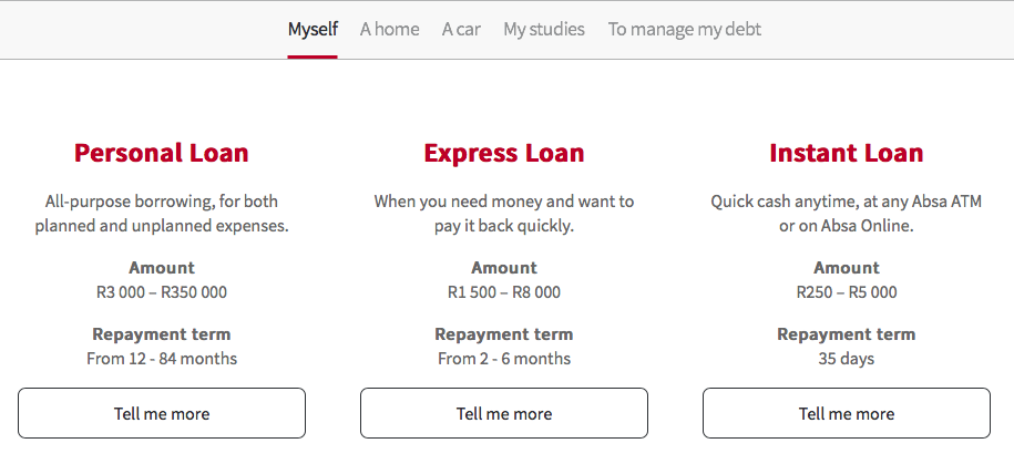 Absa loans for blacklisted clients