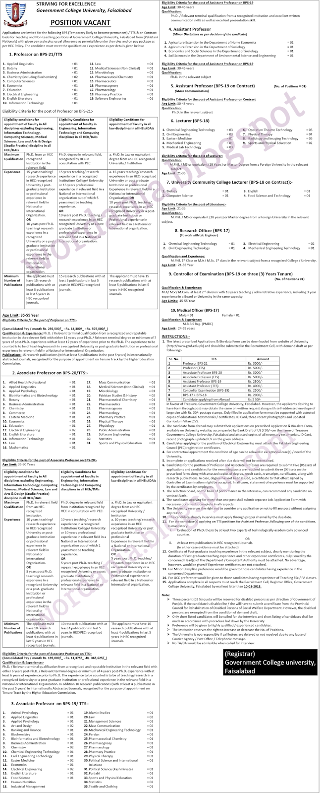 Jobs in Government College University (GCUF), Faisalabad