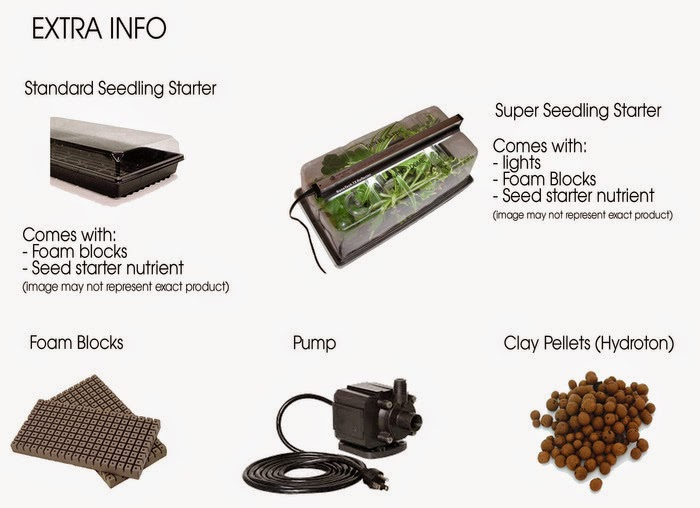 The NutriTower: Indoor Gardening Made Easy!