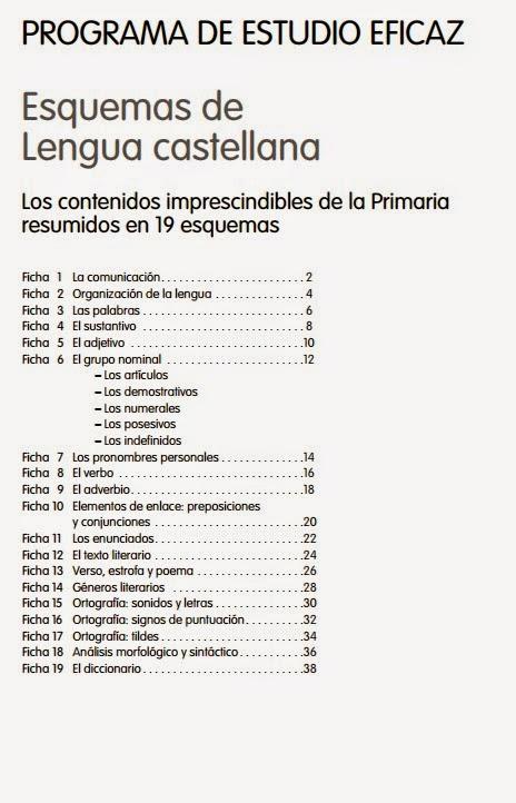 http://losdesextodelsanlucas.files.wordpress.com/2014/04/esquemas-primaria-lengua.pdf