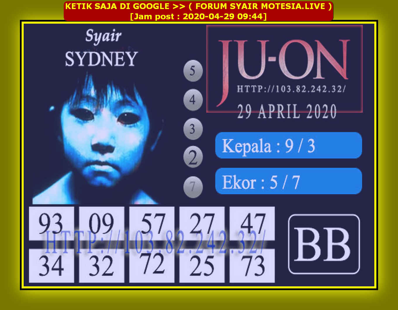 Kode syair Sydney Rabu 29 April 2020 51