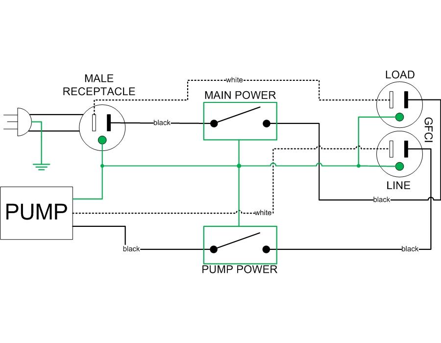 230 Volt Submersible Pump Wiring Diagram 2004 International 4300 Radio 2 Wire Well Schematic ...