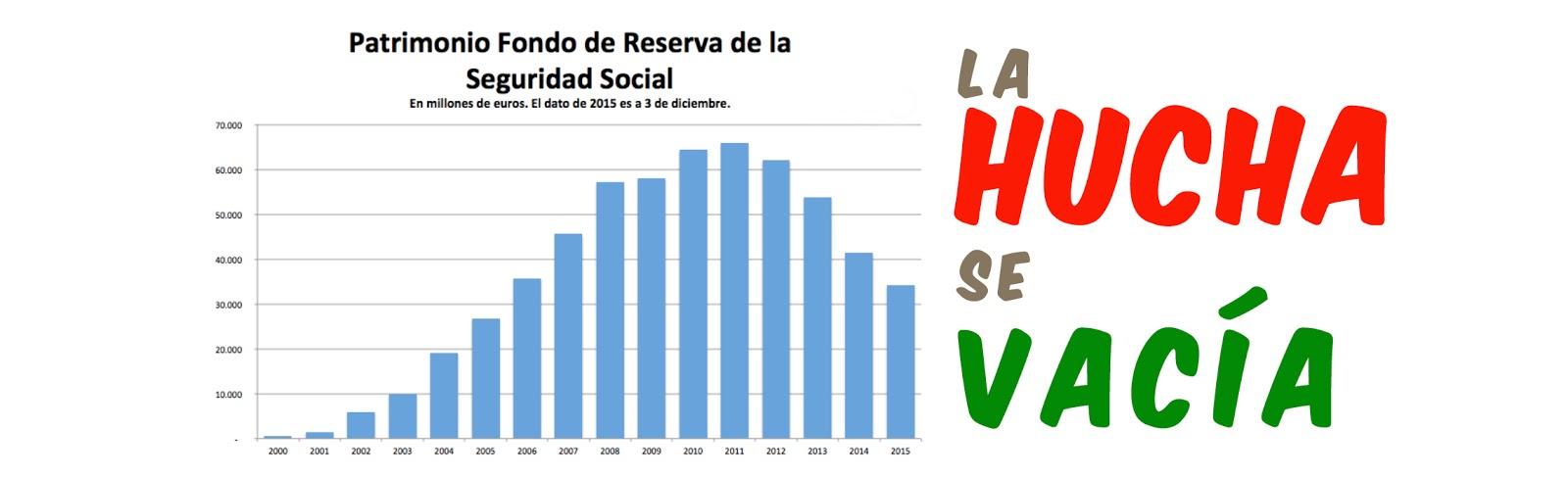 Resultado de imagen de pensiones seguridad social