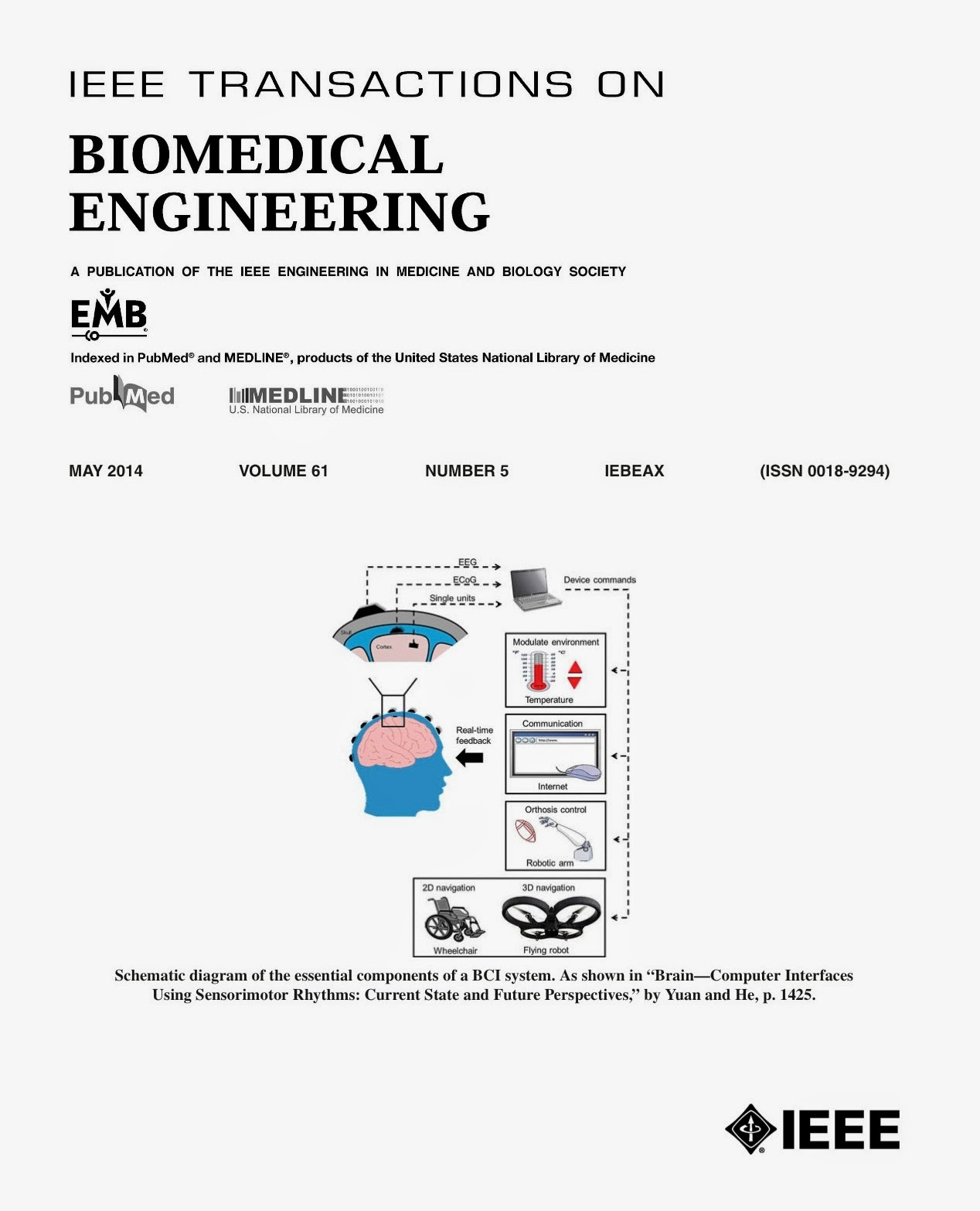 The cover of the journal IEEE Transactions on Biomedical Engineering.