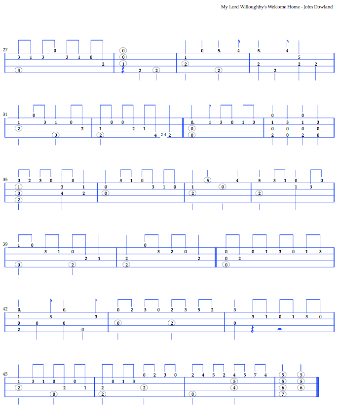 Tablature for low G ukulele of My Lord Willoughby's Welcome Home page 2
