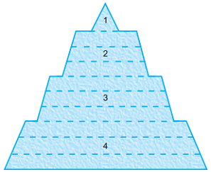 Piramida kekuasaan tipe demokratis