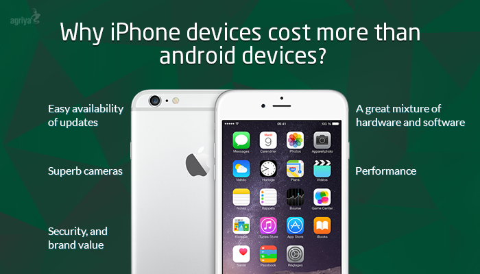 why-iphone-more-expensive-than-android