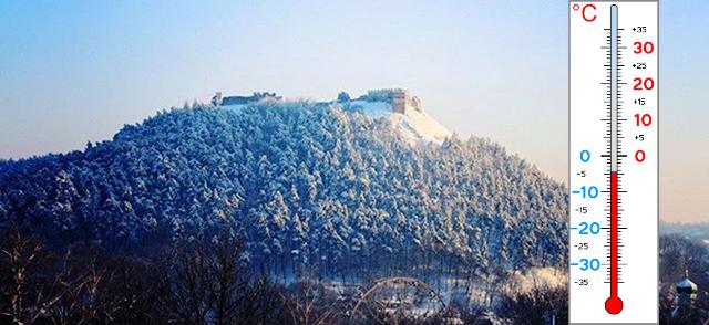 Наступний тиждень принесе сніг на Кременеччину