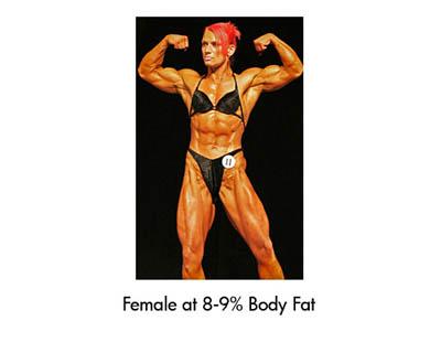That female percent body fat