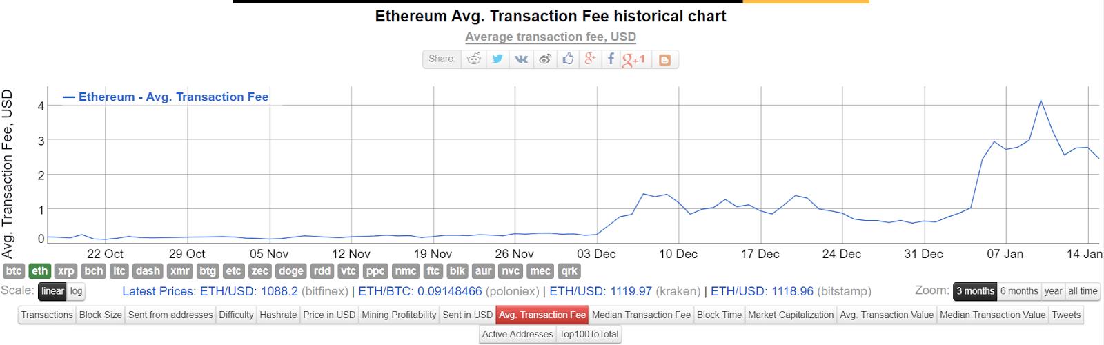 Bitcoin Time To Find Block Calculator Bitcoin Pool Fees – kinobey