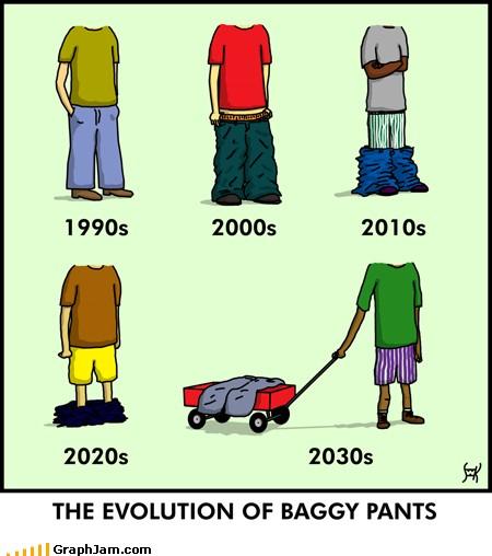 La evolución en la forma de llevar los pantalones