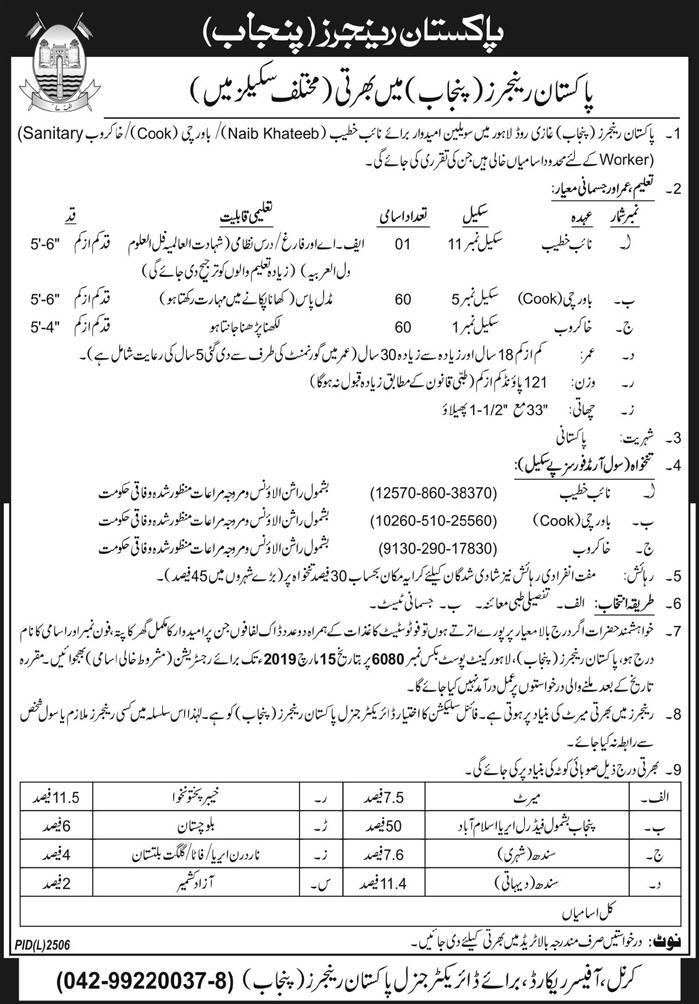 Pakistan Rangers Punjab Jobs Feb 2019 : Vacancies 121 For Naib Khateeb, Cook & Sanitary Worker