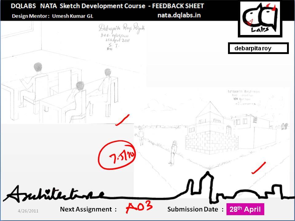 DQLABS Students Work Documentation: Debarpita Roy, Riyadh