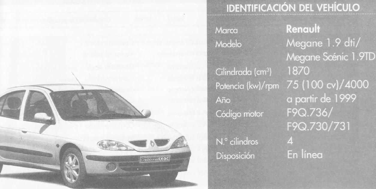 Manual de taller Renault Megane inyección electrónica diesel (español)