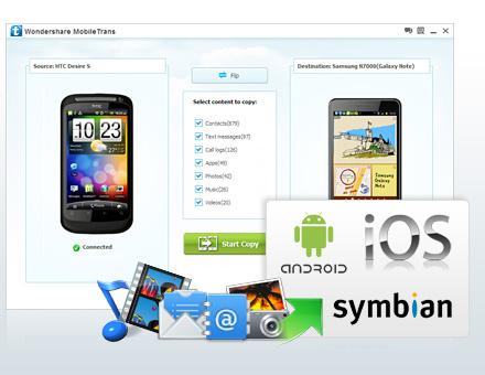 wondershare mobile transfer serial