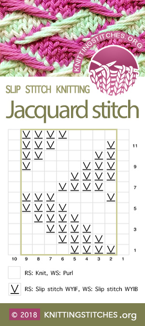 #KnittingStitches — Zig zag Slip-Stitch Pattern, Zig Zag Jacquard Chart | Knitting Stitch Patternsl #knitting #knit