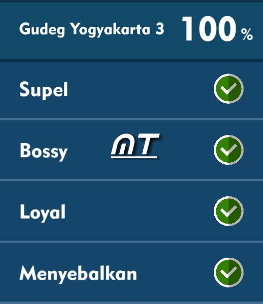 Kunci Jawaban Tts Cak Lontong Gudeg Yogyakarta 3