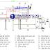 Cấu tạo, nguyên lý hoạt động và vị trí làm việc của thiết bị tuyển nổi siêu nông DAF