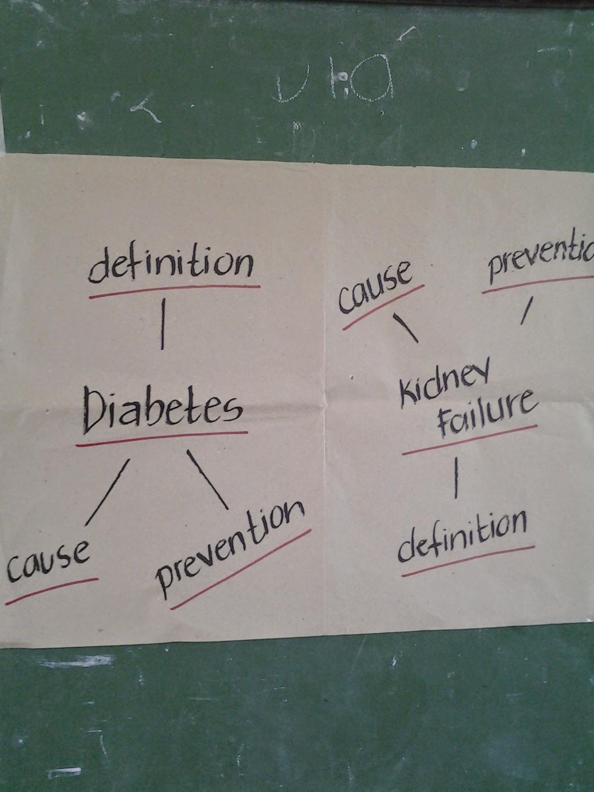 Grade 7 Health: non communicable disease part 1 and part 2