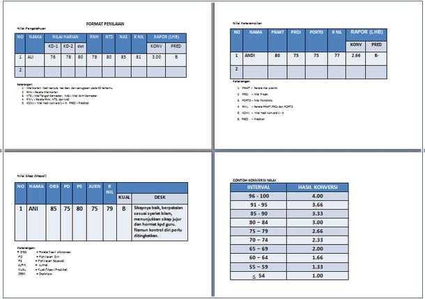 File Pendidikan Contoh Format Daftar Nilai Siswa Kurikulum 2013 Untuk Guru Mata Pelajaran
