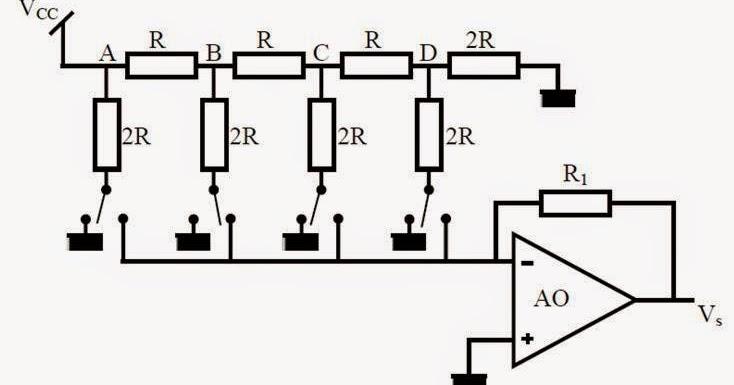cours genie electrique 2ste  exercice convertisseur