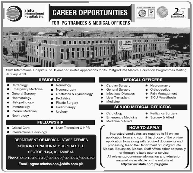 Medical Officers Jobs in Shifa International Jobs 2018