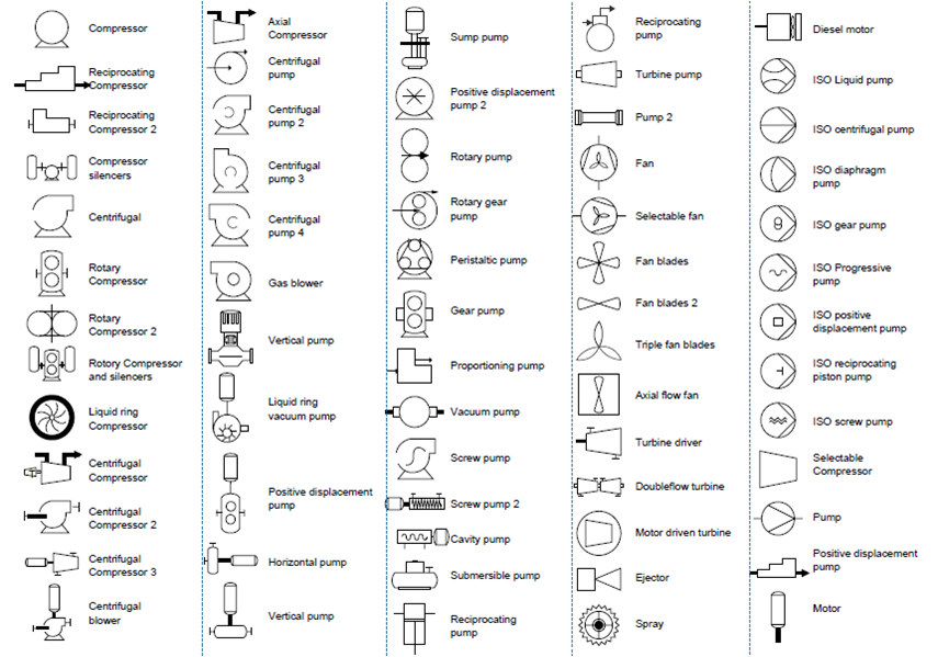 Vacuum Pump Schematic Symbol Electrical Wiring Diagram