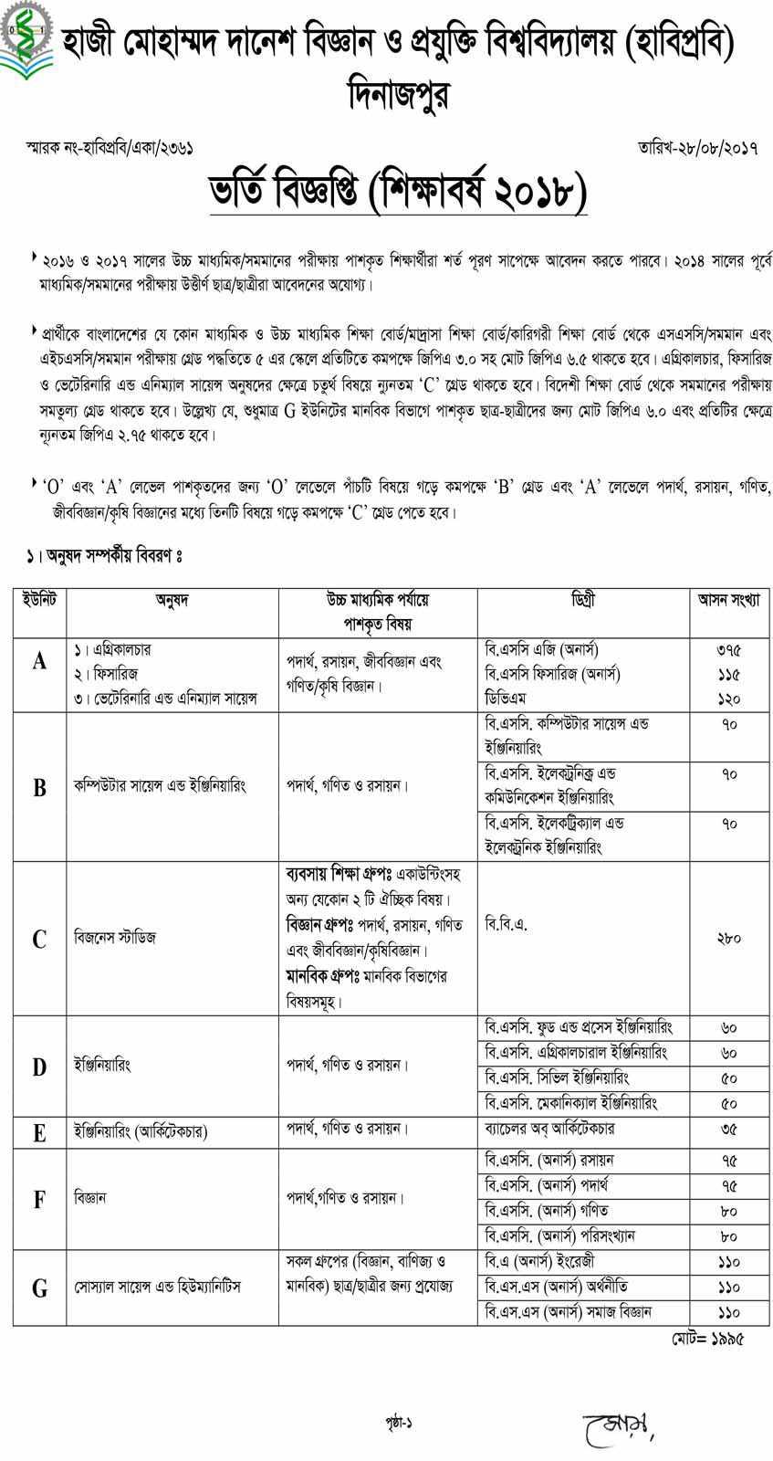 hust-admission-test-notice-2017-18