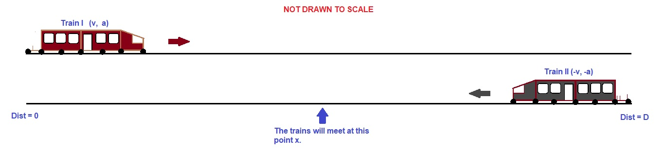HP Forums - The Two Train Problem