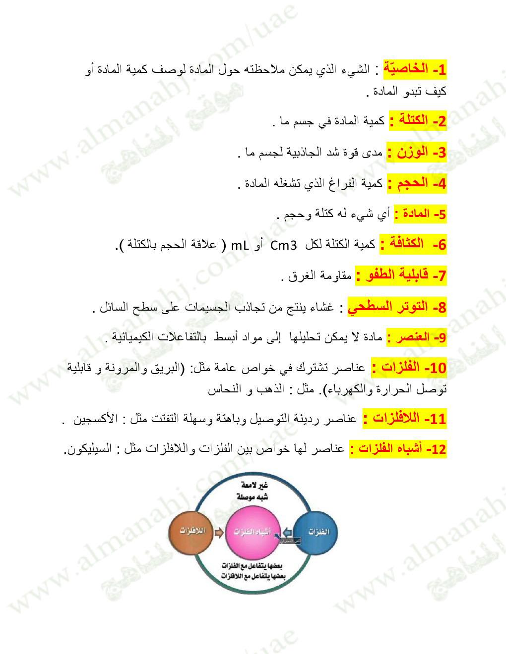 ملخص درس خواص المادة و العناصر في مادة العلوم للصف الخامس الفصل الثاني