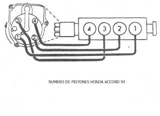 numeracion-de-pistones-honda-accord-94