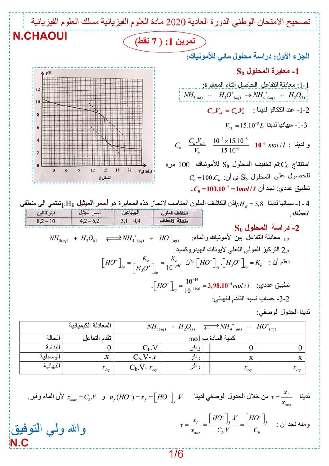 عناص الإجابة امتحان مادة الفيزياء باكالوريا